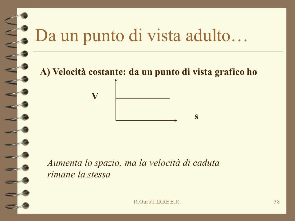 R.Garuti-IRRE E.R.38 Da un punto di vista adulto… A) Velocità costante: da un punto di vista grafico ho V s Aumenta lo spazio, ma la velocità di caduta rimane la stessa