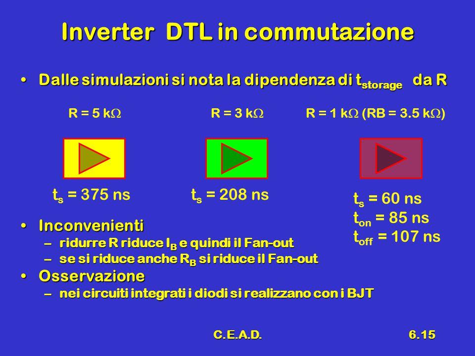 C.E.A.D.6.15 Inverter DTL in commutazione Dalle simulazioni si nota la dipendenza di t storage da RDalle simulazioni si nota la dipendenza di t storag