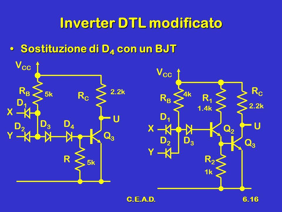 C.E.A.D.6.16 Inverter DTL modificato Sostituzione di D 4 con un BJTSostituzione di D 4 con un BJT D1D1 D2D2 X RBRB Y V CC RCRC U D4D4 R D3D3 Q3Q3 D1D1