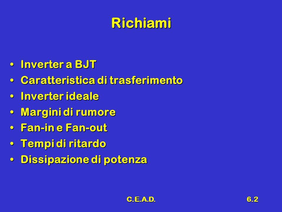 C.E.A.D.6.2 Richiami Inverter a BJTInverter a BJT Caratteristica di trasferimentoCaratteristica di trasferimento Inverter idealeInverter ideale Margin