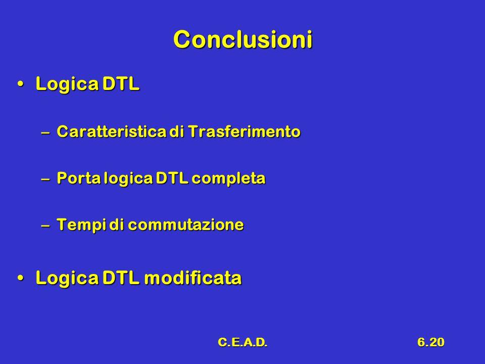 C.E.A.D.6.20 Conclusioni Logica DTLLogica DTL –Caratteristica di Trasferimento –Porta logica DTL completa –Tempi di commutazione Logica DTL modificata