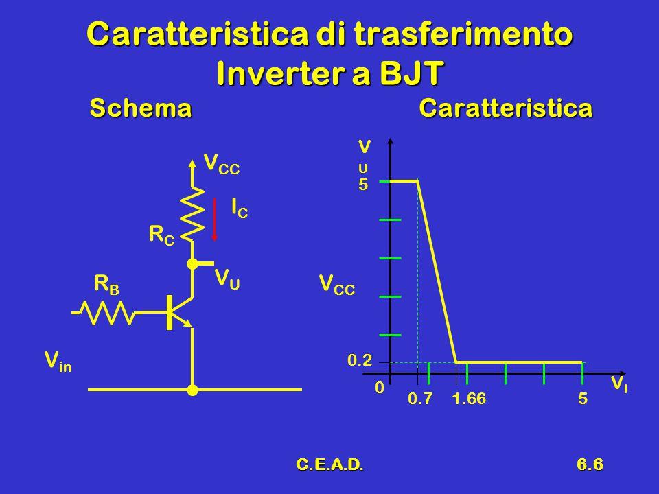 C.E.A.D.6.17 Caratteristica di trasferimento Sostituzione di D 4 con un BJTSostituzione di D 4 con un BJT D1D1 VIVI RBRB V CC RCRC VUVU Q2Q2 R2R2 D3D3 Q3Q3 R1R1 1.4k 1k 4k 2.2k VV +- VV +- VV + - 0.2 1.31.52 0 5 VIVI VUVU
