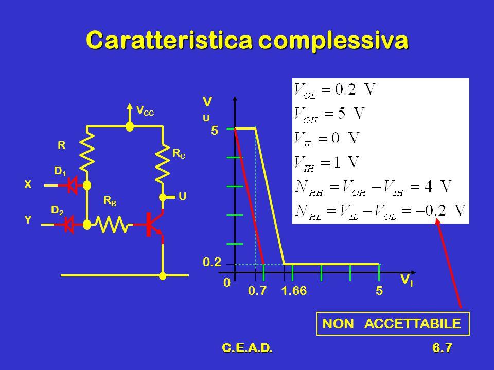 C.E.A.D.6.18 Calcolo delle correnti Sostituzione di D 4 con un BJTSostituzione di D 4 con un BJT D1D1 VIVI RBRB V CC RCRC VUVU Q2Q2 R2R2 D3D3 Q3Q3 R1R1 1.4k 1k 4k 2.2k VV +- VV +- VV + - FAN-OUT = 24