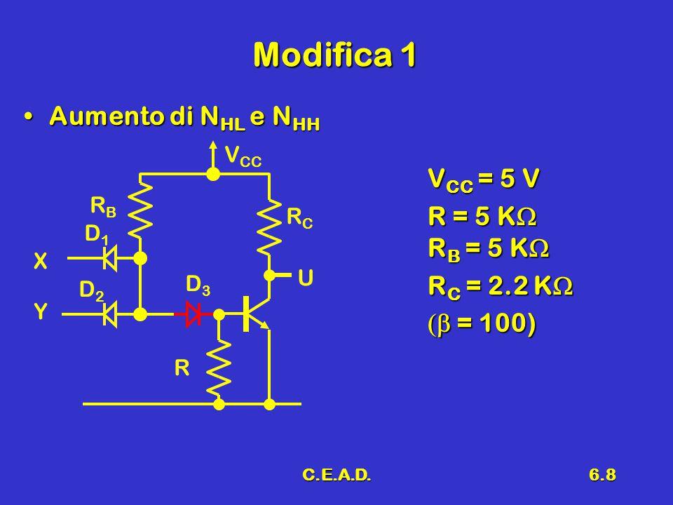 C.E.A.D.6.9 Tabella delle tensioni Tensioni di soglia del BJT e del diodoTensioni di soglia del BJT e del diodo Cut-inAttivaSaturazione Diodo0.6 0.7(V  ) BJT0.60.70.8