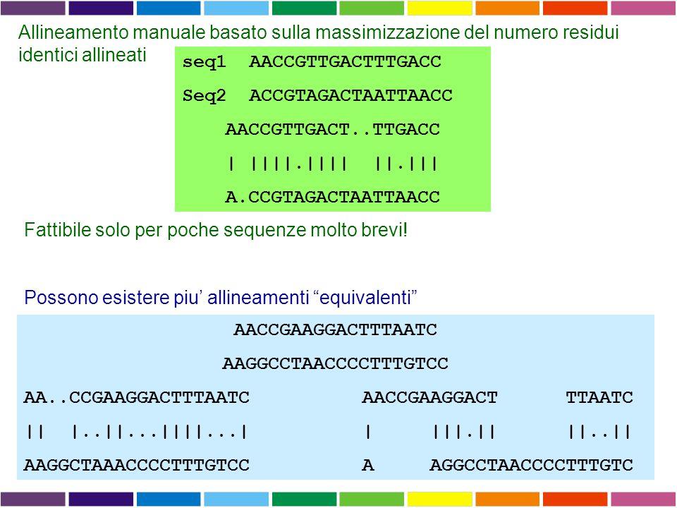 AACCGAAGGACTTTAATC AAGGCCTAACCCCTTTGTCC AA..CCGAAGGACTTTAATC AACCGAAGGACT TTAATC || |..||...||||...| | |||.|| ||..|| AAGGCTAAACCCCTTTGTCC A AGGCCTAACCCCTTTGTC Fattibile solo per poche sequenze molto brevi.