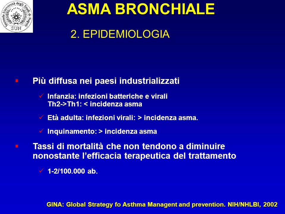   Più diffusa nei paesi industrializzati Infanzia: infezioni batteriche e virali Th2->Th1: < incidenza asma Età adulta: infezioni virali: > incidenz