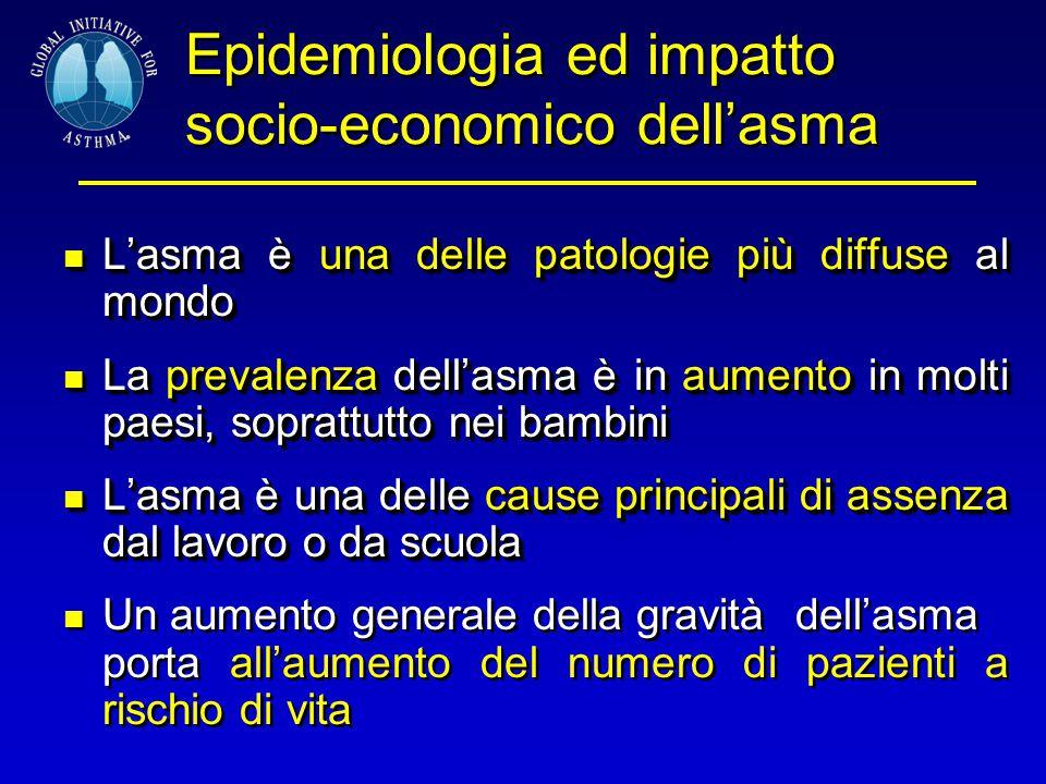 Epidemiologia ed impatto socio-economico dell'asma L'asma è una delle patologie più diffuse al mondo L'asma è una delle patologie più diffuse al mondo