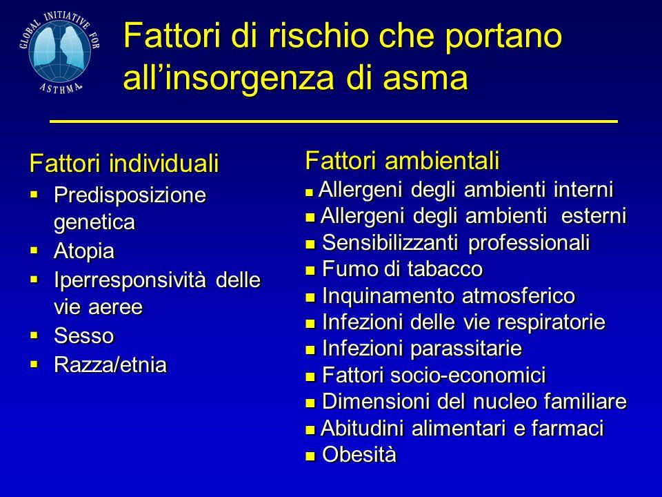 Fattori di rischio che portano all'insorgenza di asma Fattori individuali  Predisposizione genetica  Atopia  Iperresponsività delle vie aeree  Ses
