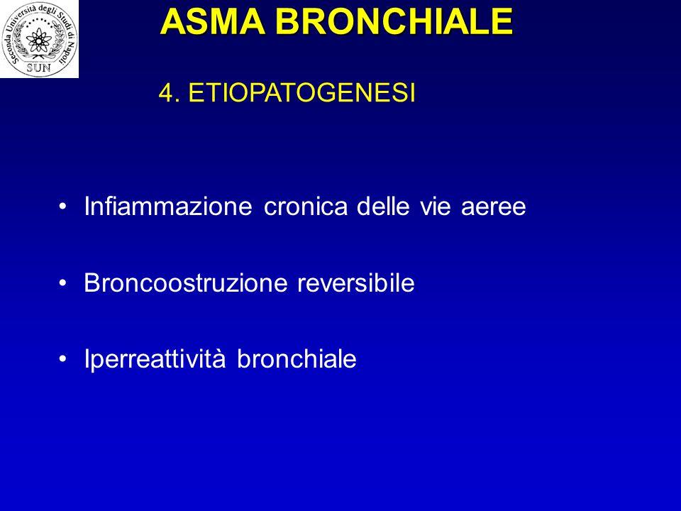 Infiammazione cronica delle vie aeree Broncoostruzione reversibile Iperreattività bronchiale 4. ETIOPATOGENESI ASMA BRONCHIALE