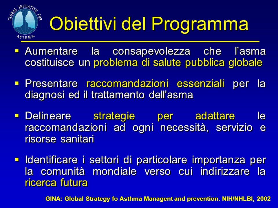 Infiammazione cronica delle vie aeree Broncoostruzione reversibile Iperreattività bronchiale 4.