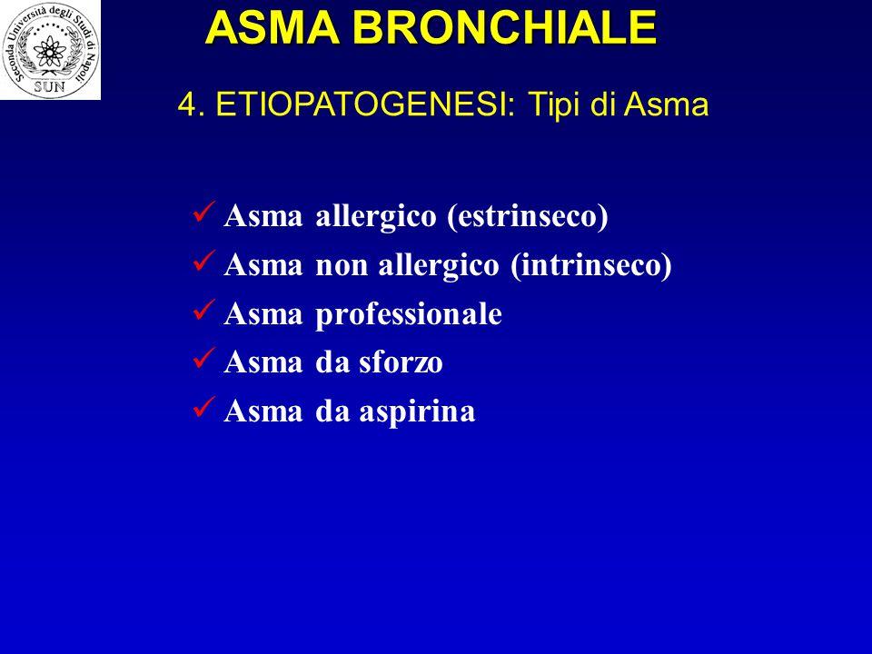 Asma allergico (estrinseco) Asma non allergico (intrinseco) Asma professionale Asma da sforzo Asma da aspirina 4. ETIOPATOGENESI: Tipi di Asma ASMA BR