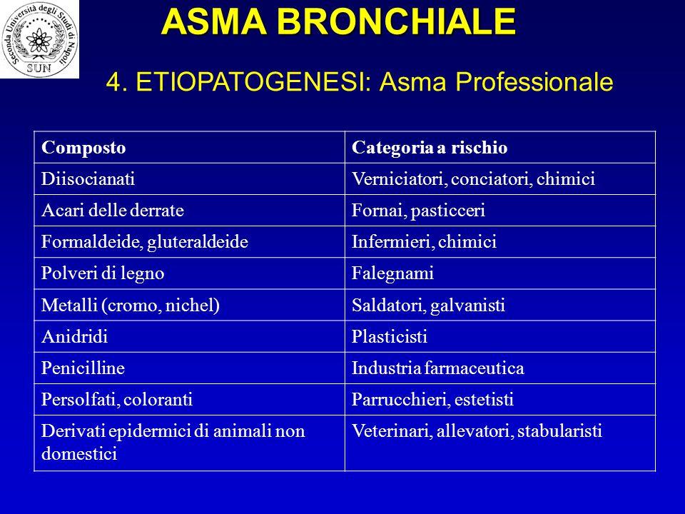 CompostoCategoria a rischio DiisocianatiVerniciatori, conciatori, chimici Acari delle derrateFornai, pasticceri Formaldeide, gluteraldeideInfermieri,
