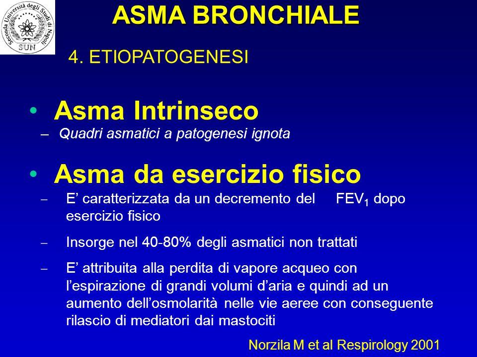 –Quadri asmatici a patogenesi ignota Asma Intrinseco Asma da esercizio fisico – – E' caratterizzata da un decremento del FEV 1 dopo esercizio fisico –