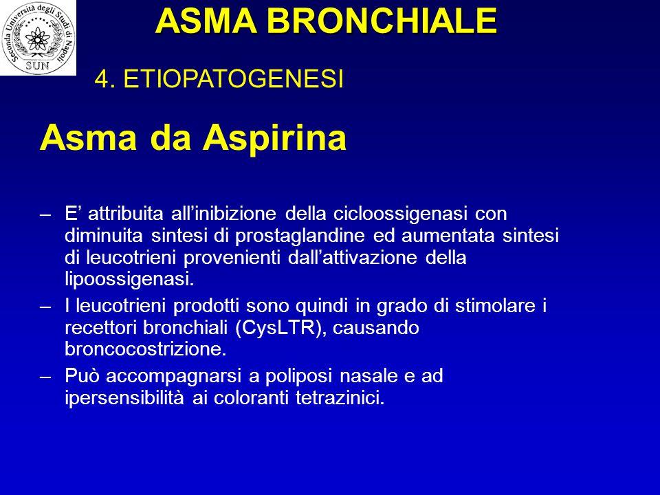 Asma da Aspirina –E' attribuita all'inibizione della cicloossigenasi con diminuita sintesi di prostaglandine ed aumentata sintesi di leucotrieni prove