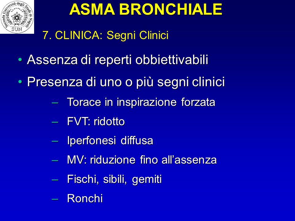7. CLINICA: Segni Clinici ASMA BRONCHIALE Assenza di reperti obbiettivabiliAssenza di reperti obbiettivabili Presenza di uno o più segni cliniciPresen