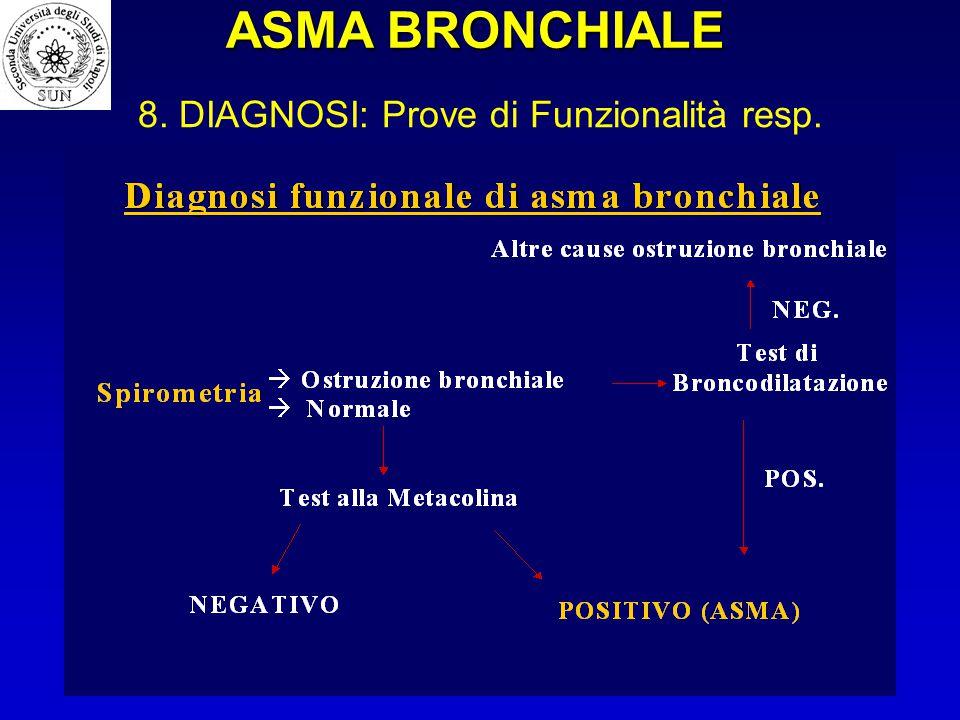 8. DIAGNOSI: Prove di Funzionalità resp. ASMA BRONCHIALE