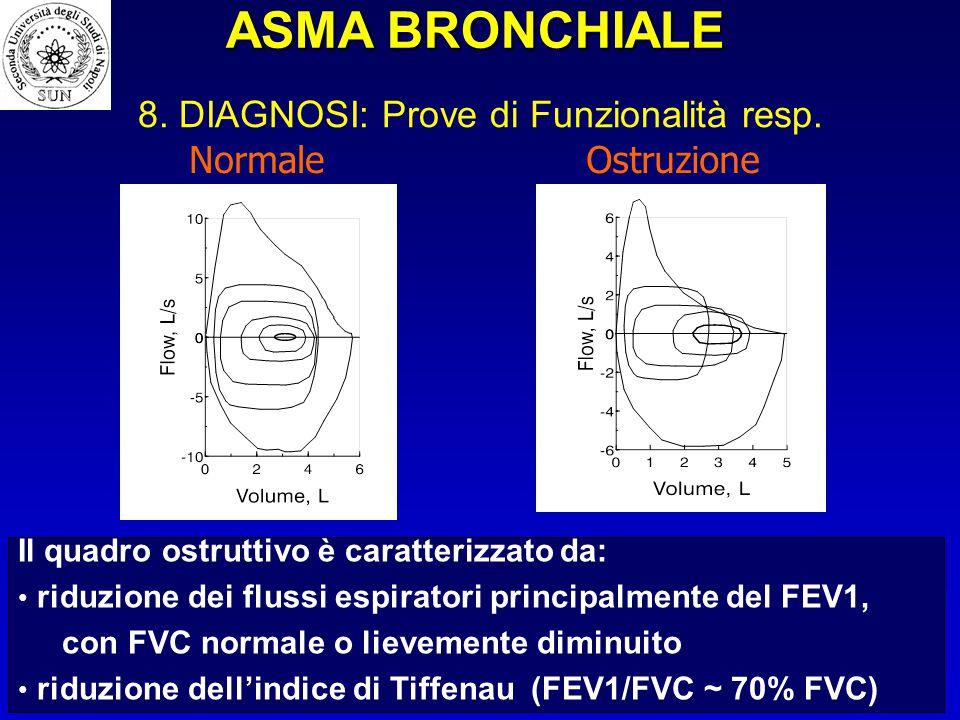NormaleOstruzione Il quadro ostruttivo è caratterizzato da: riduzione dei flussi espiratori principalmente del FEV1, con FVC normale o lievemente dimi