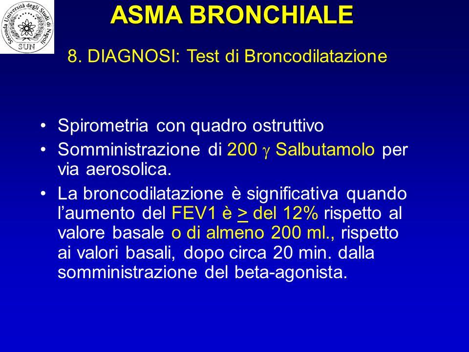 Spirometria con quadro ostruttivo Somministrazione di 200  Salbutamolo per via aerosolica. La broncodilatazione è significativa quando l'aumento del