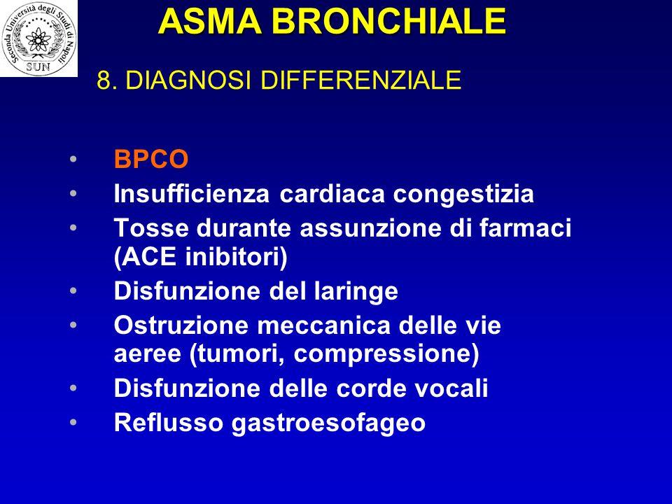 BPCO Insufficienza cardiaca congestizia Tosse durante assunzione di farmaci (ACE inibitori) Disfunzione del laringe Ostruzione meccanica delle vie aer