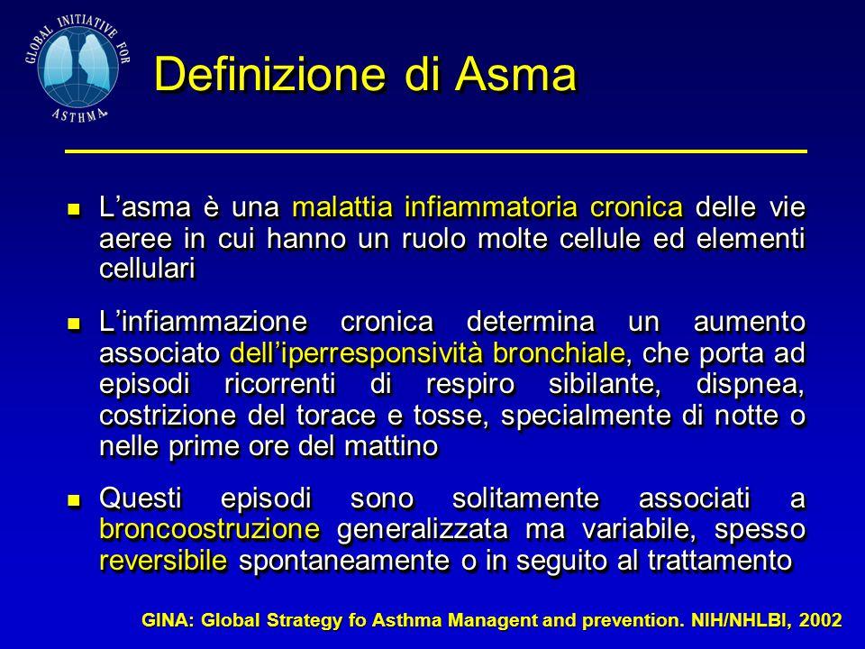 Meccanismi alla base della definizione di Asma Fattori di rischio (per lo sviluppo di asma) Fattori di rischio (per lo sviluppo di asma) INFIAMMAZIONEINFIAMMAZIONE Iperreattività delle vie aeree Iperreattività BroncostruzioneBroncostruzione Fattori di rischio Fattori di rischio (per le riacutizzazioni) (per le riacutizzazioni) Fattori di rischio Fattori di rischio (per le riacutizzazioni) (per le riacutizzazioni) SintomiSintomi GINA: Global Strategy fo Asthma Managent and prevention.