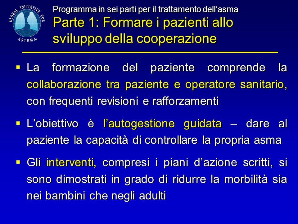 Programma in sei parti per il trattamento dell'asma Parte 1: Formare i pazienti allo sviluppo della cooperazione  La formazione del paziente comprend