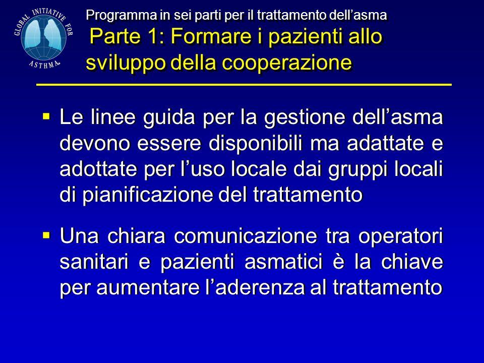 Programma in sei parti per il trattamento dell'asma Parte 1: Formare i pazienti allo sviluppo della cooperazione  Le linee guida per la gestione dell