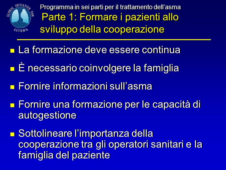 Programma in sei parti per il trattamento dell'asma Parte 1: Formare i pazienti allo sviluppo della cooperazione La formazione deve essere continua È