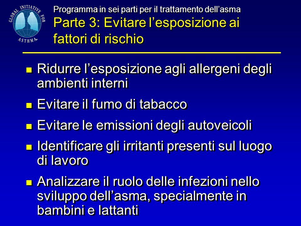 Programma in sei parti per il trattamento dell'asma Parte 3: Evitare l'esposizione ai fattori di rischio Ridurre l'esposizione agli allergeni degli am
