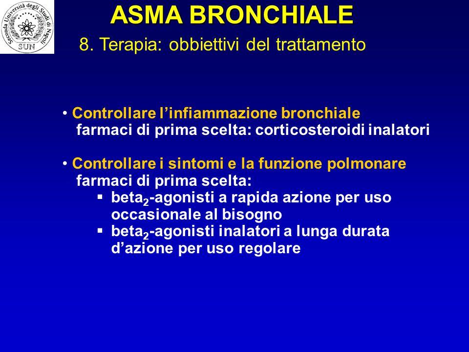 Controllare l'infiammazione bronchiale farmaci di prima scelta: corticosteroidi inalatori Controllare i sintomi e la funzione polmonare farmaci di pri