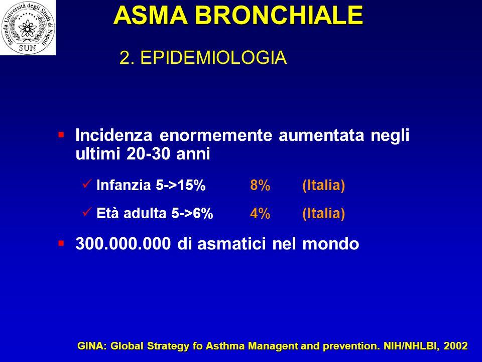 2. EPIDEMIOLOGIA  Incidenza enormemente aumentata negli ultimi 20-30 anni Infanzia 5->15%8% (Italia) Età adulta 5->6%4% (Italia)  300.000.000 di asm
