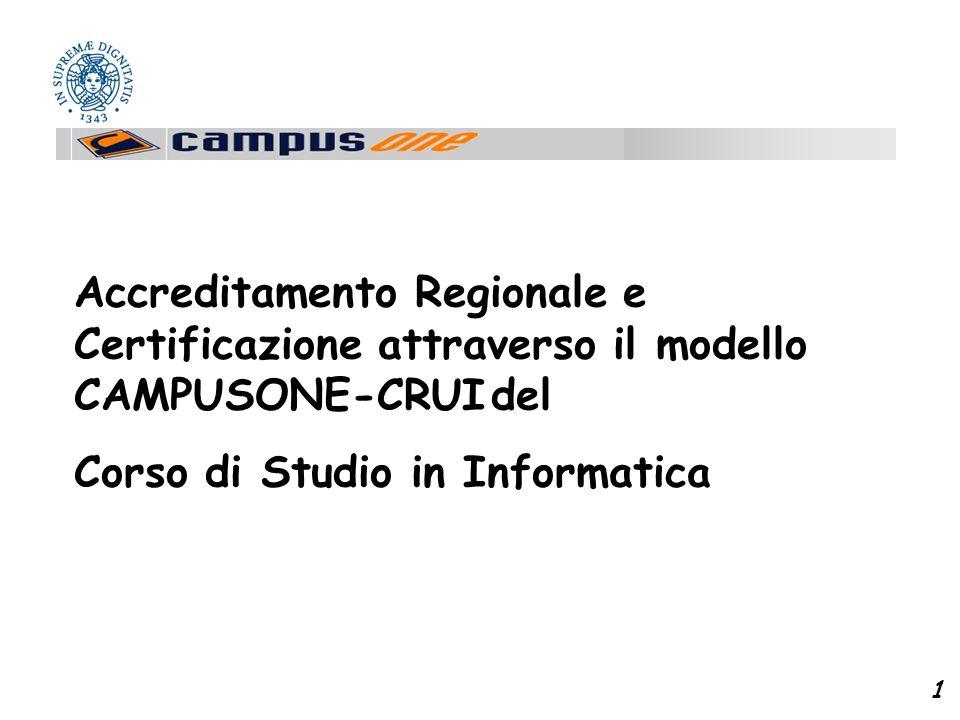 1 Accreditamento Regionale e Certificazione attraverso il modello CAMPUSONE-CRUI del Corso di Studio in Informatica