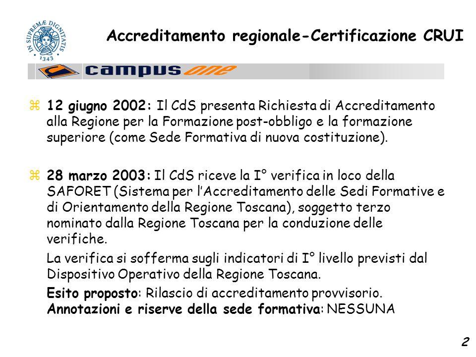 2 Accreditamento regionale-Certificazione CRUI z12 giugno 2002: Il CdS presenta Richiesta di Accreditamento alla Regione per la Formazione post-obbligo e la formazione superiore (come Sede Formativa di nuova costituzione).