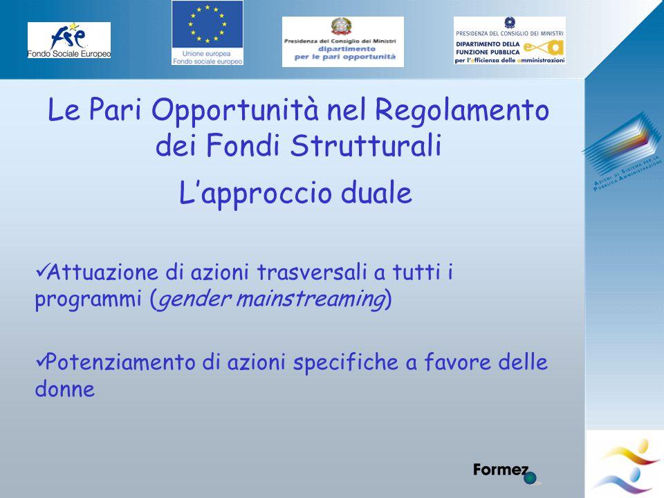 Elena Murtas -Campobasso- Le Pari Opportunità nel Regolamento dei Fondi Strutturali L'approccio duale Attuazione di azioni trasversali a tutti i programmi (gender mainstreaming) Potenziamento di azioni specifiche a favore delle donne