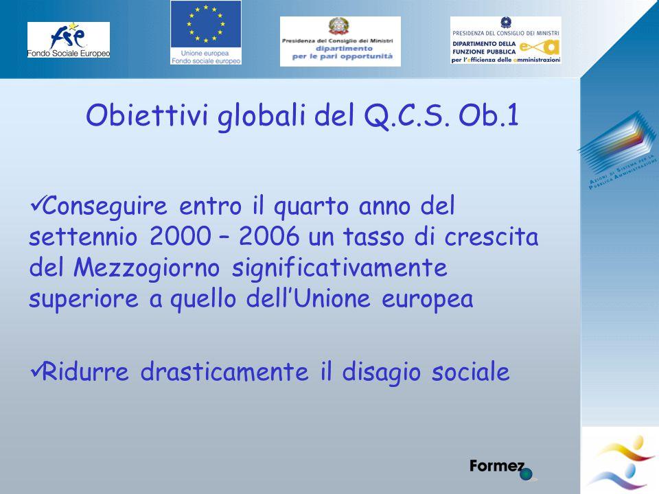 Elena Murtas -Campobasso- Obiettivi globali del Q.C.S.