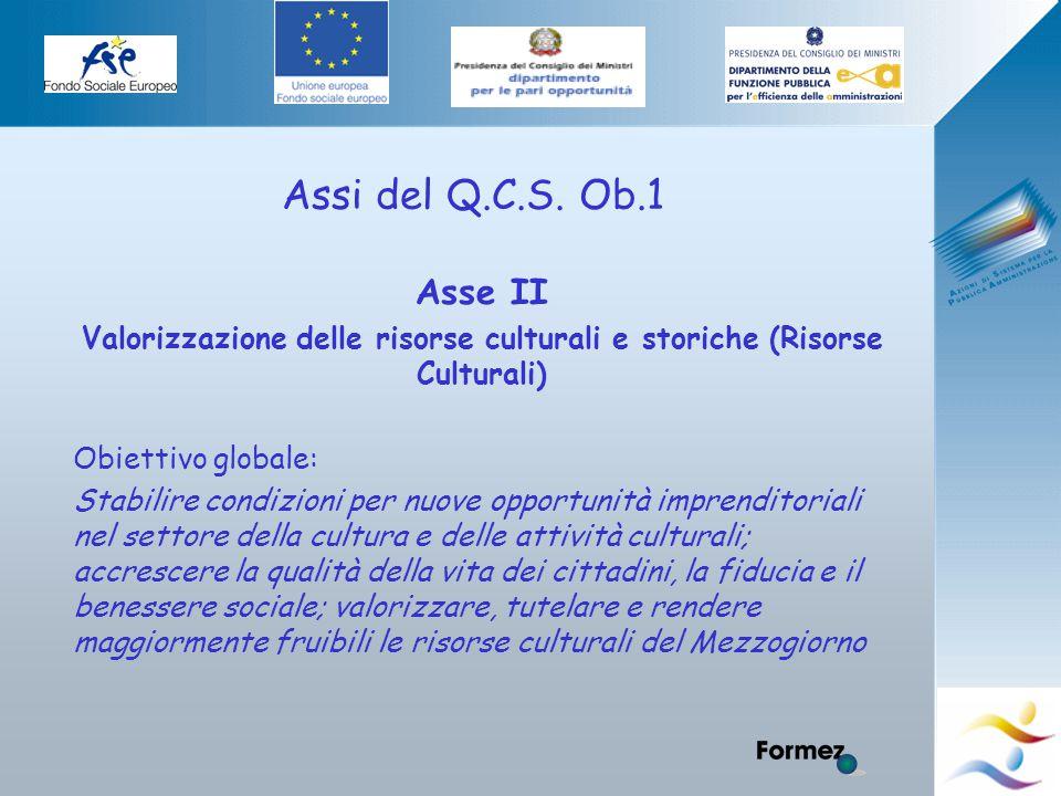 Elena Murtas -Campobasso- Assi del Q.C.S.