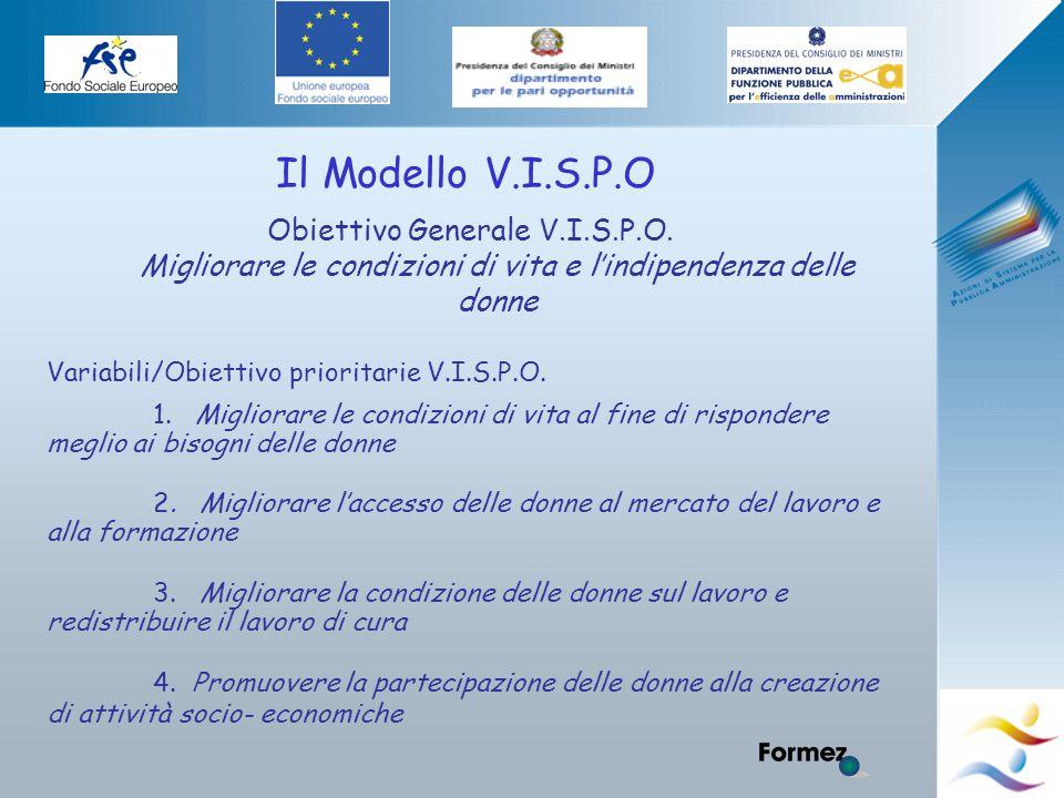 Elena Murtas -Campobasso- Il Modello V.I.S.P.O Obiettivo Generale V.I.S.P.O.