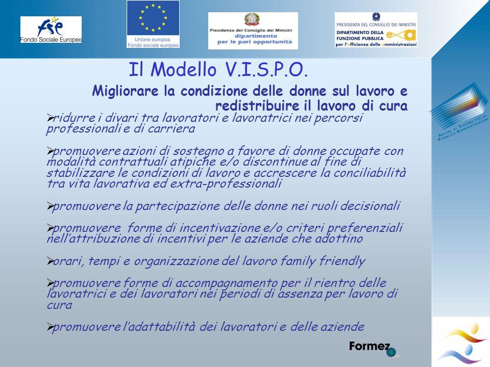 Elena Murtas -Campobasso- Il Modello V.I.S.P.O.