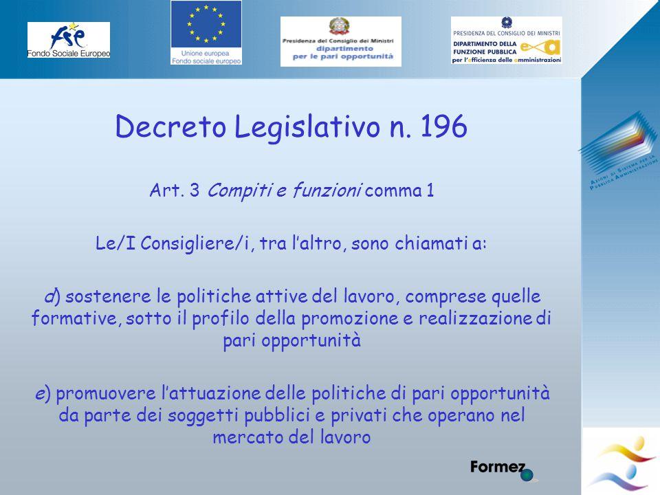 Elena Murtas -Campobasso- Decreto Legislativo n. 196 Art.