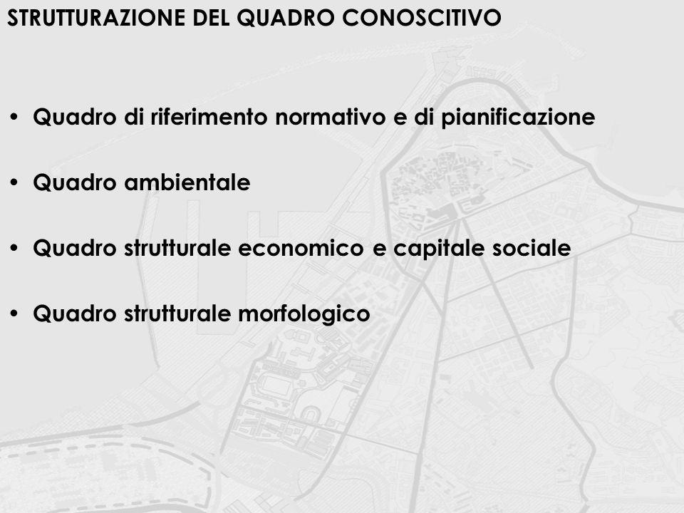 STRUTTURAZIONE DEL QUADRO CONOSCITIVO Quadro di riferimento normativo e di pianificazione Quadro ambientale Quadro strutturale economico e capitale so