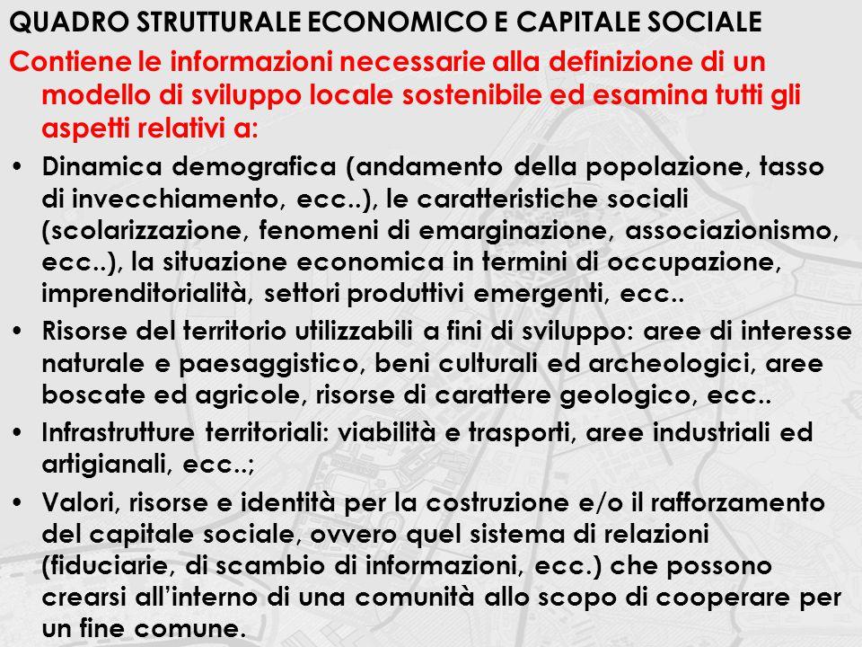 QUADRO STRUTTURALE ECONOMICO E CAPITALE SOCIALE Contiene le informazioni necessarie alla definizione di un modello di sviluppo locale sostenibile ed e