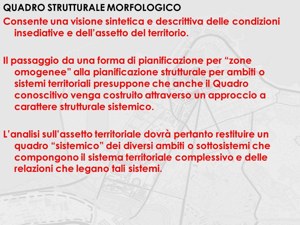 QUADRO STRUTTURALE MORFOLOGICO Consente una visione sintetica e descrittiva delle condizioni insediative e dell'assetto del territorio. Il passaggio d