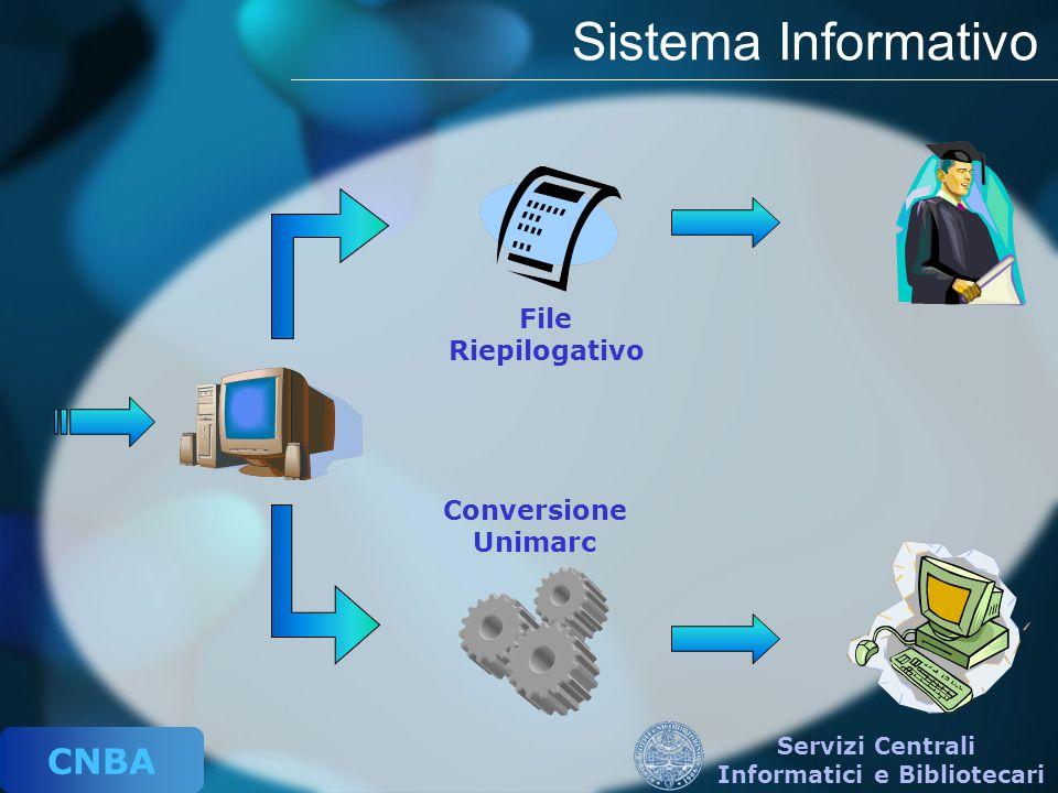 CNBA Servizi Centrali Informatici e Bibliotecari Sistema Informativo File Riepilogativo Conversione Unimarc