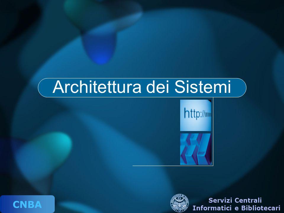 CNBA Servizi Centrali Informatici e Bibliotecari Architettura dei Sistemi