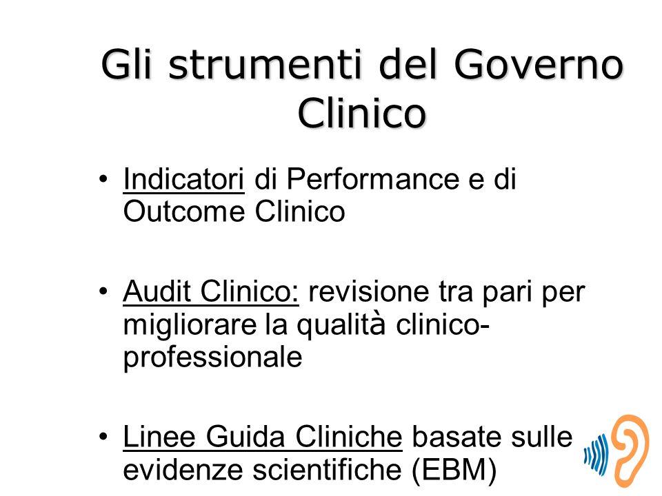 Gli strumenti del Governo Clinico Indicatori di Performance e di Outcome Clinico Audit Clinico: revisione tra pari per migliorare la qualit à clinico- professionale Linee Guida Cliniche basate sulle evidenze scientifiche (EBM)