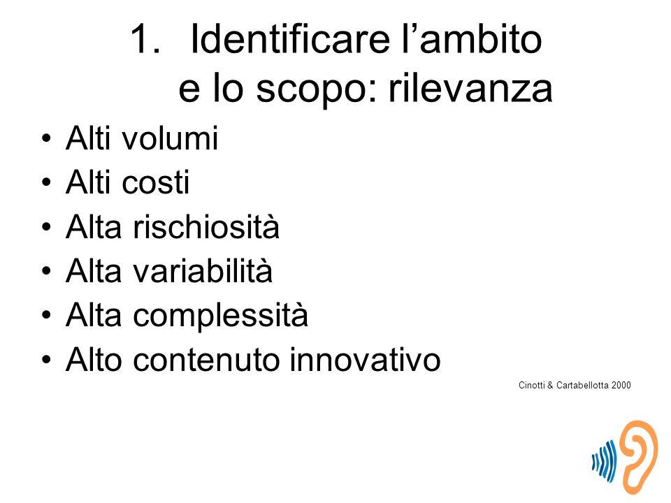 1.Identificare l'ambito e lo scopo: rilevanza Alti volumi Alti costi Alta rischiosità Alta variabilità Alta complessità Alto contenuto innovativo Cinotti & Cartabellotta 2000