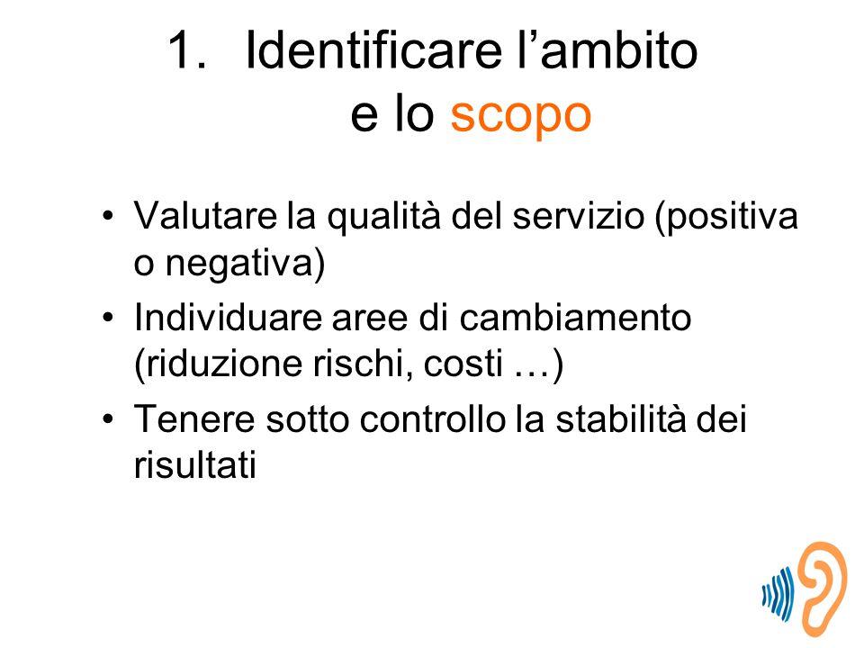 1.Identificare l'ambito e lo scopo Valutare la qualità del servizio (positiva o negativa) Individuare aree di cambiamento (riduzione rischi, costi …) Tenere sotto controllo la stabilità dei risultati