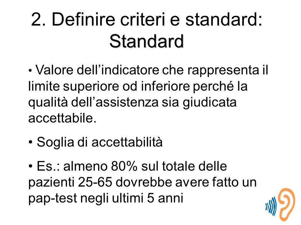 Valore dell'indicatore che rappresenta il limite superiore od inferiore perché la qualità dell'assistenza sia giudicata accettabile.