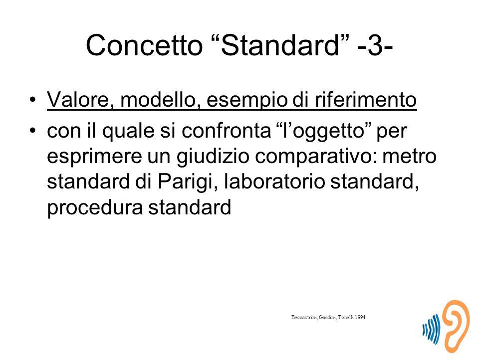 Concetto Standard -3- Valore, modello, esempio di riferimento con il quale si confronta l'oggetto per esprimere un giudizio comparativo: metro standard di Parigi, laboratorio standard, procedura standard Beccastrini, Gardini, Tonelli 1994