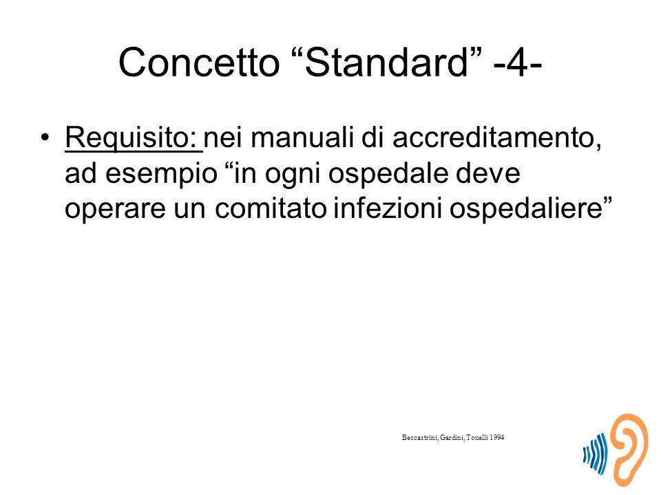 Concetto Standard -4- Requisito: nei manuali di accreditamento, ad esempio in ogni ospedale deve operare un comitato infezioni ospedaliere Beccastrini, Gardini, Tonelli 1994