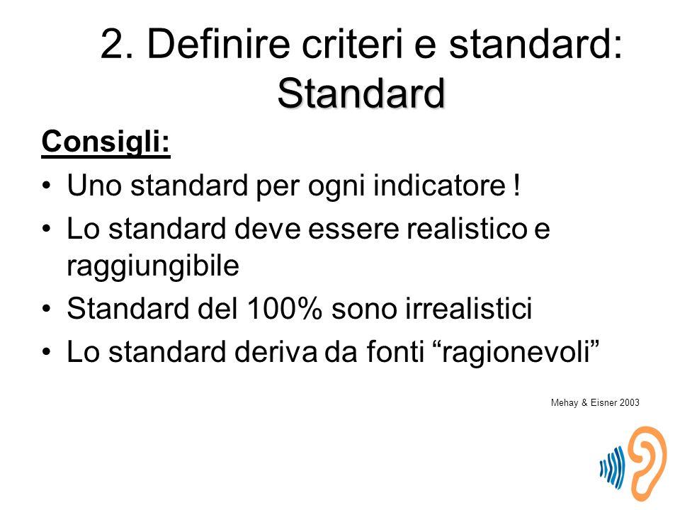 Consigli: Uno standard per ogni indicatore .